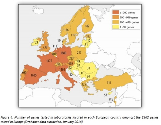 data_genetic_testing_EU_2014
